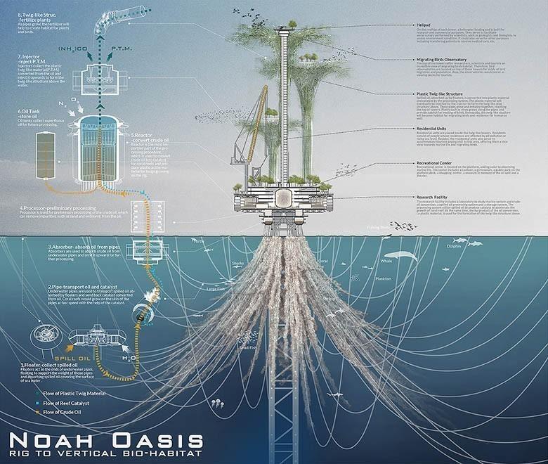 Des plateformes pétrolières muées en havres de paix écologiques 0144-4