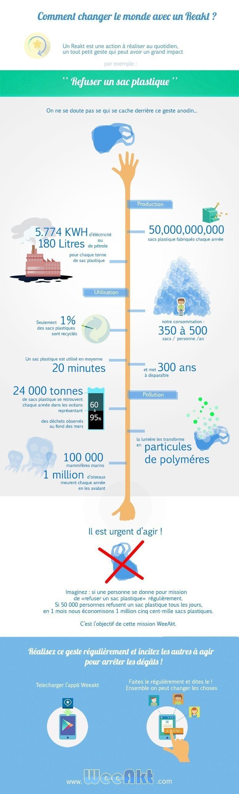 sac_plastique_infographie