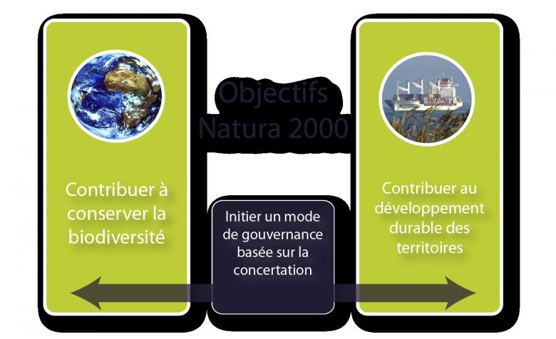 Objectifs20natura202000-01