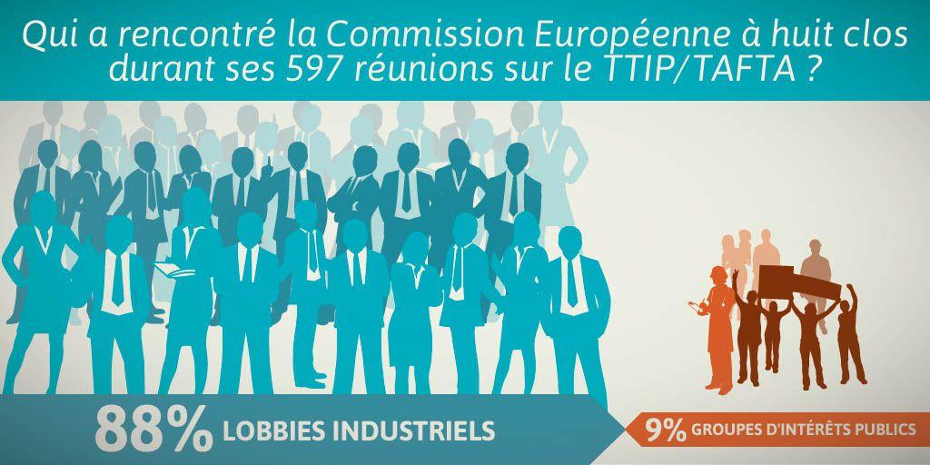 fr-ttip-lobby-imbalance