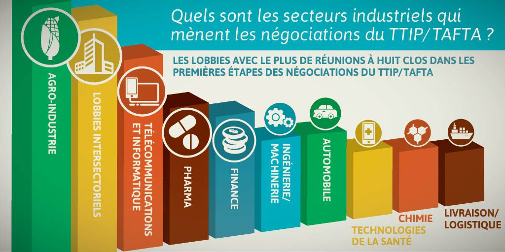 fr-ttip-lobby-sectors