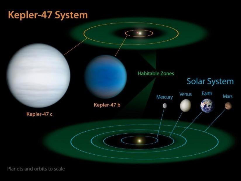 Schéma de la NASA