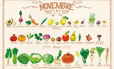 Fruits l gumes de janvier le calendrier de saison mr mondialisation - Legumes de saison decembre ...