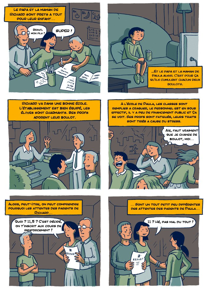 ascenseur-social-toby-morris-bande-dessinee-2