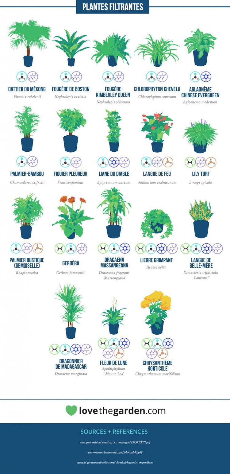 nasa_plante